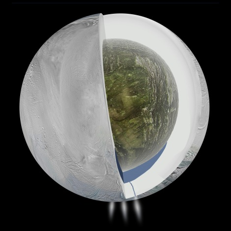 This diagram illustrates the possible interior of Saturn's moon Enceladus based on a gravity investigation by NASA's Cassini spacecraft and NASA's Deep Space Network. This cutaway view shows the moon's rocky core, icy exterior and liquid water ocean. Illustration courtesy NASA/JPL-Caltech