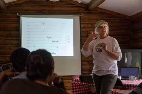 Diane teaching at the 2013 Rocky Mountain Science and Sustainability Academy in the Grand Tetons. Photograph by Yifan Zhang