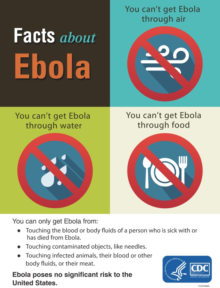 Infographic by the Centers for Disease Control and Prevention