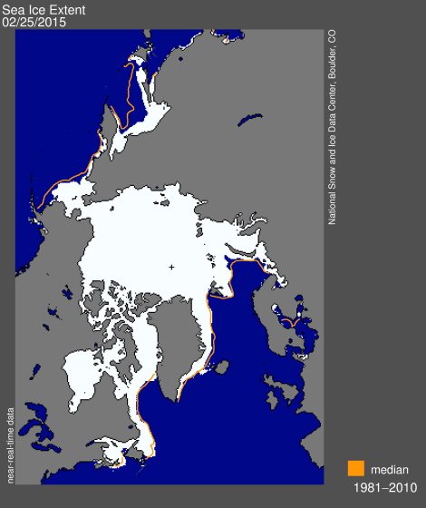 This map shows the extent of Arctic sea ice for February 25, 2015. The extent was 14.54 million square kilometers (5.61 million square miles). The orange line shows the 1981 to 2010 median extent for the same day. (The black cross indicates the geographic North Pole.) Map by National Snow and Ice Data Center