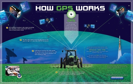 gps-poster-web
