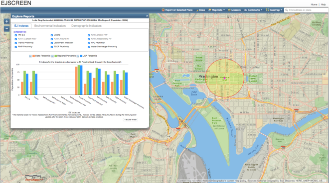 EJSCREEN report of the National Mall
