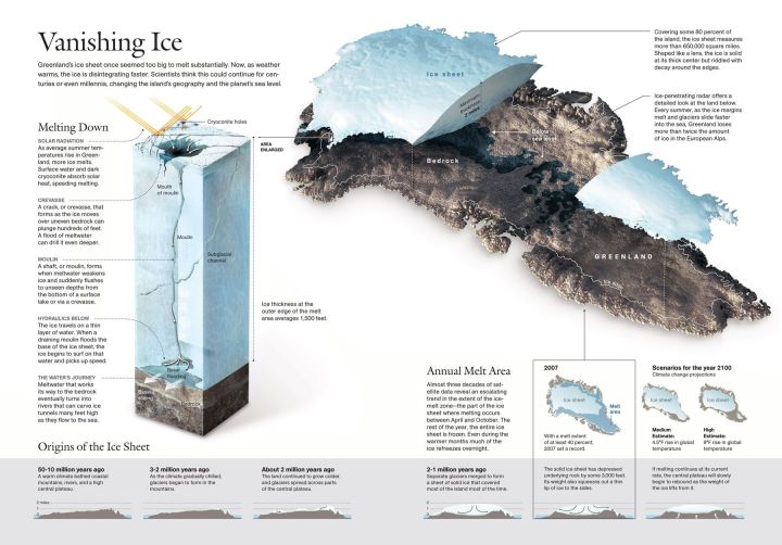 Click to enlarge this lovely illustration of a worrying phenomenon. The mysterious draining of Greenland's supraglacial lakes—illustrated on the left—has only recently been throughly explained. Illustration by Alejandro Tumas, National Geographic