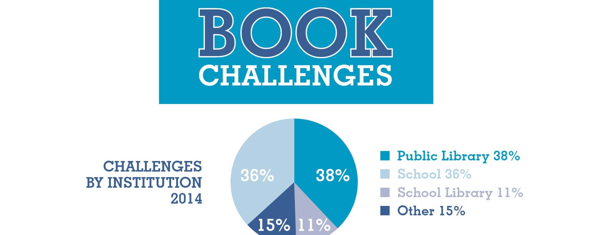 Banned Books Week' Champions Challenged Literature – National
