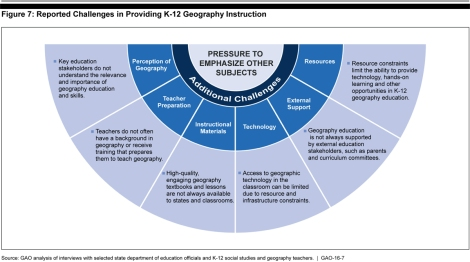 Do you agree with this analysis of the challenges facing geography education in the U.S.? Read the short GAO report here.