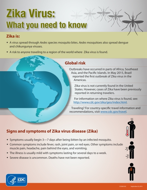 Poster courtesy the Centers for Disease Control and Prevention