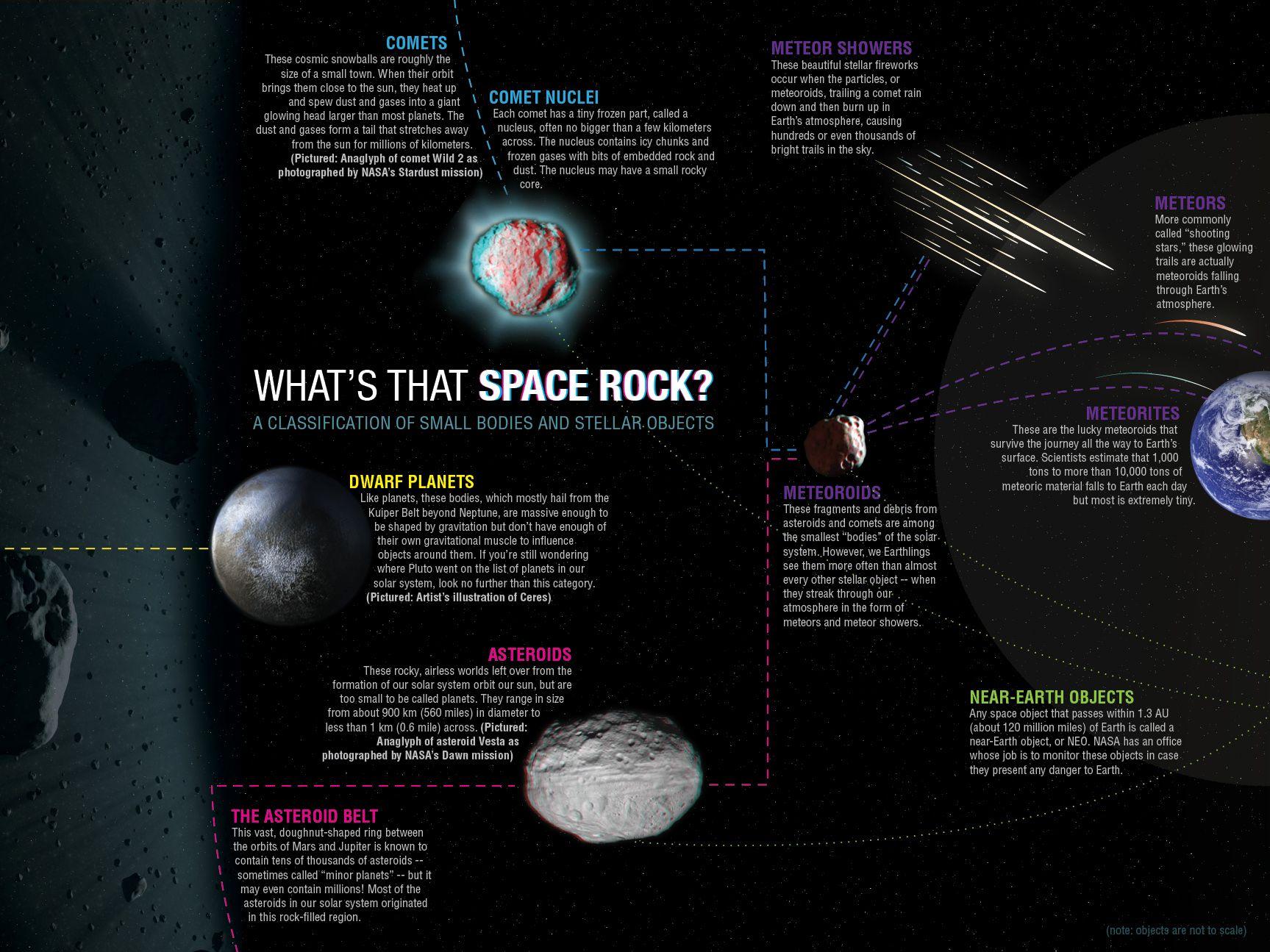 Illustration by NASA/JPL