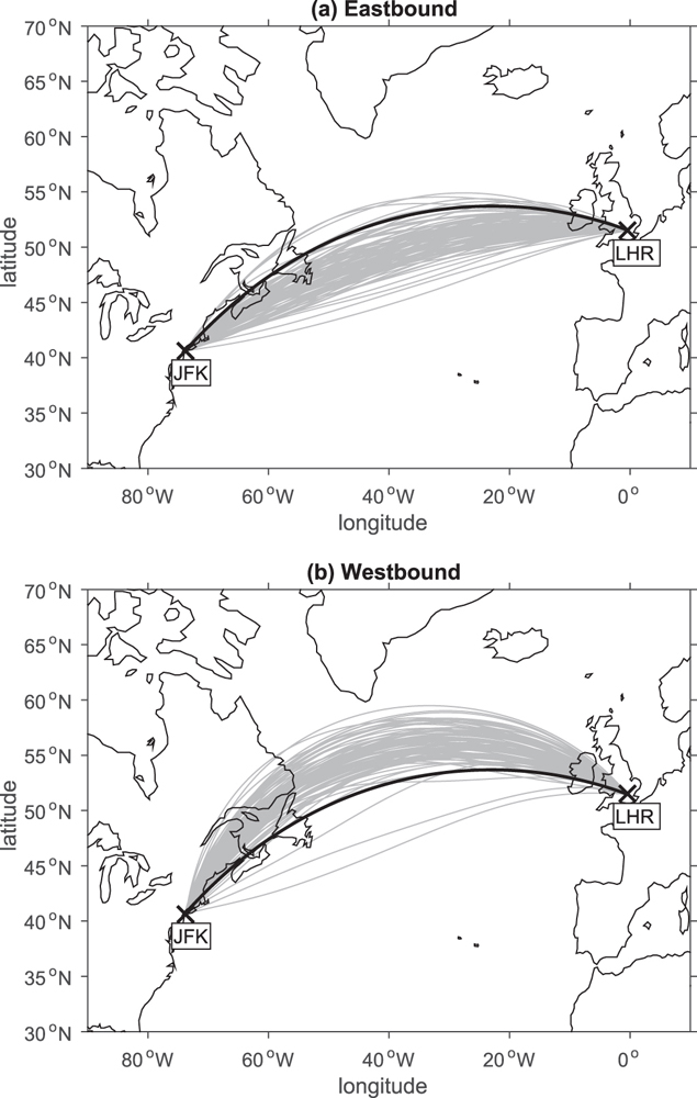 The grey lines in these diagrams display the minimum-time routes between John F. Kennedy International Airport in New York, New York (JFK) and Heathrow Airport in London, England (LHR). The black lines indicate the great circle route. Image by Paul D. Williams, courtesy Environmental Research Letters. CC-BY-3.0