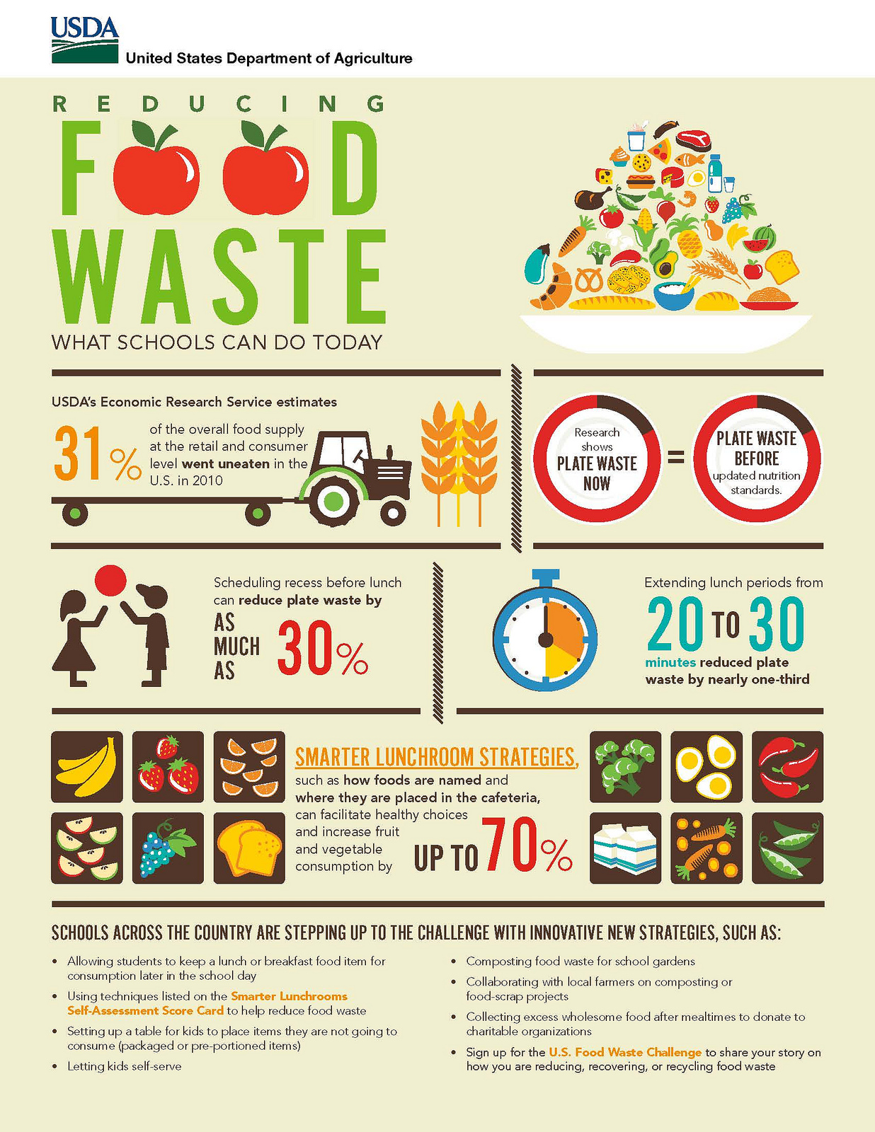 """an essay on the wasted food in america Essay writing service 40% of the total food production in america is getting wasted nowadays """"food wasted research paper example."""