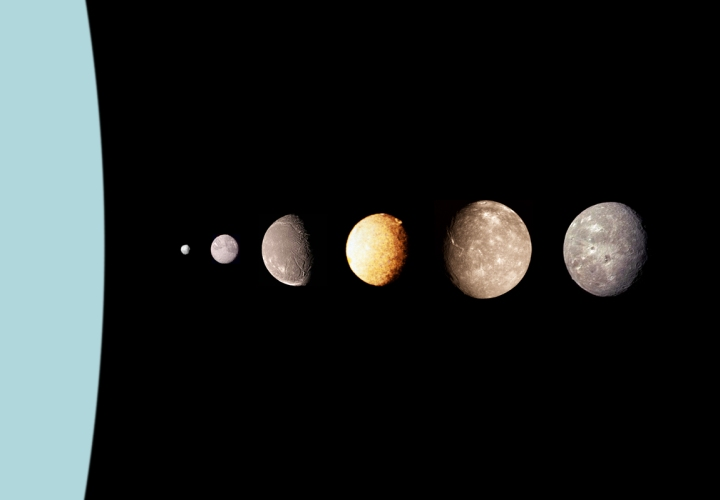 Uranus_moons