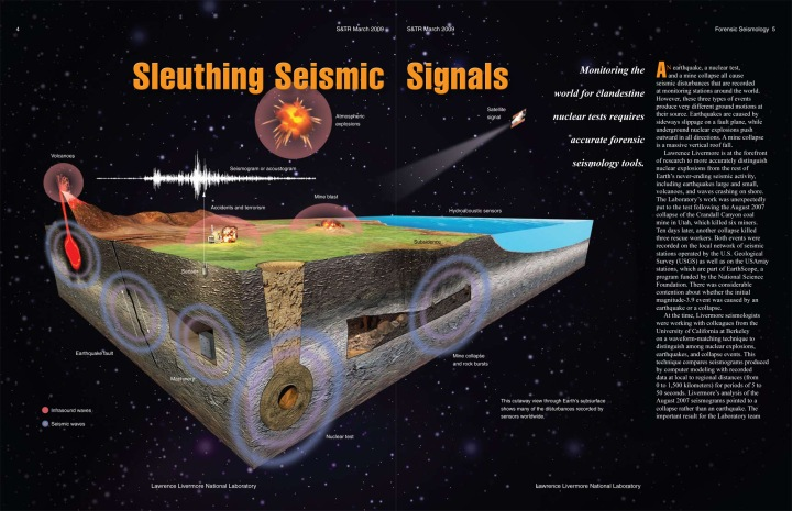 This lovely infographic introduces a great article about how scientists study different seismological events. Infographic by Lawrence Livermore National Laboratory Science & Technology Review (March 2009)