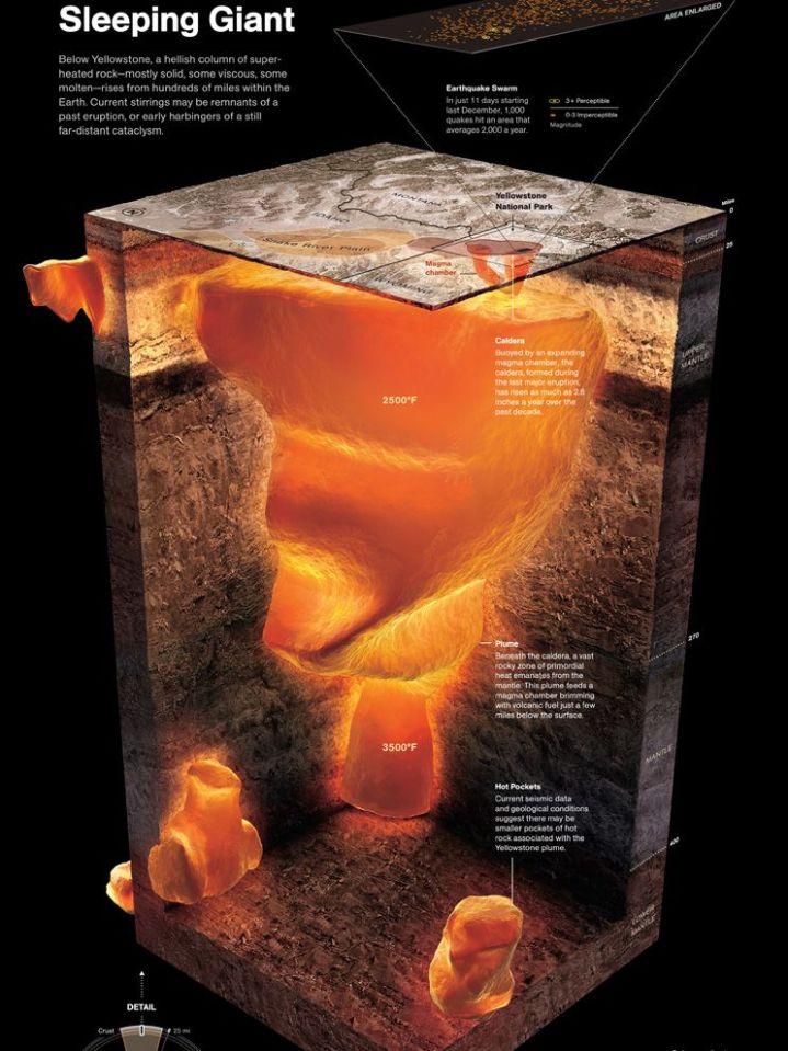 yellowstone-volcano
