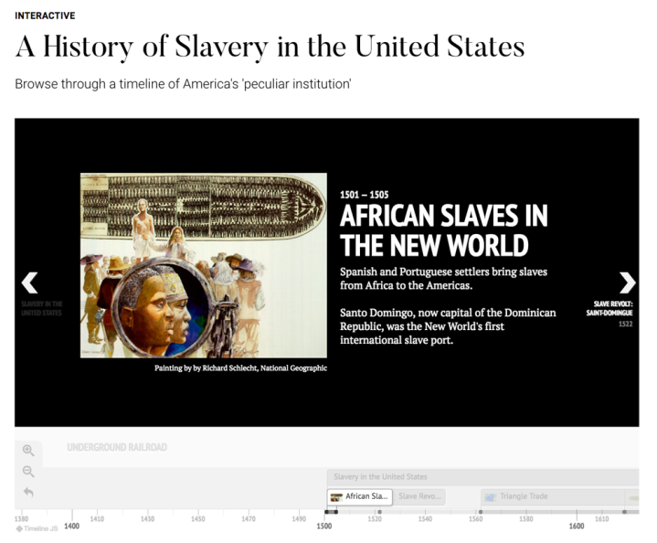 slavery-timeline