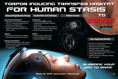 torpor_inducing_transfer_habitatforhumanstasistomars