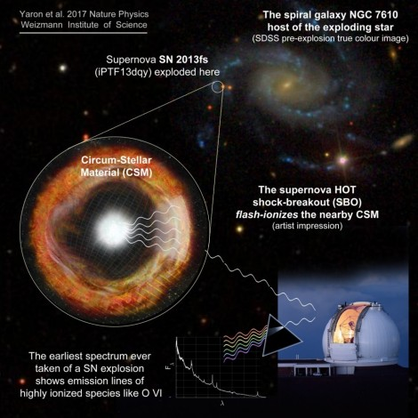 A handout illustration shows SN2013fs, which exploded a long time ago, in a galaxy far, far away. (But we're just seeing it now, and 160 million light years is actually pretty close.) Illustration courtesy Ofer Yaron