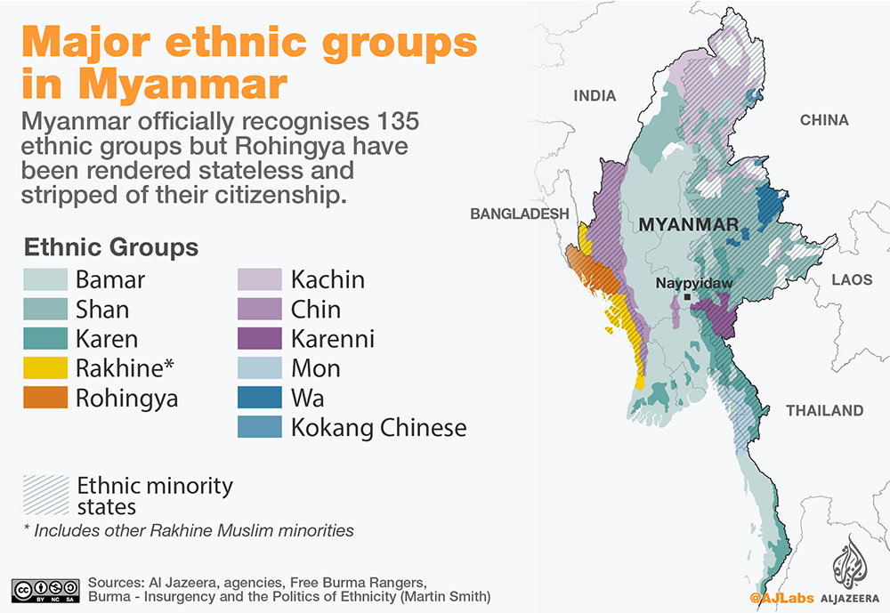 ethnic group of bangladesh 2 essay Bangladesh have often been disrupted by the rohingya issue the rohingyas, a muslim  2 the rohingya issue these two towns will never become a stable area for profitable border trade  the rohingyas are a muslim ethnic group residing in the buthidaung and maungdaw.