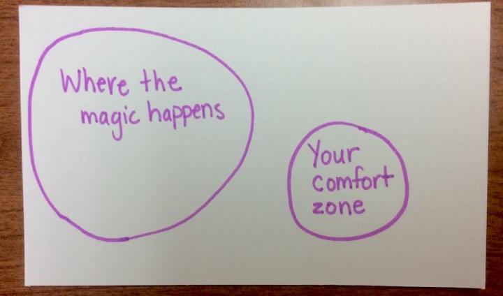 Where the Magic Happens.jpg